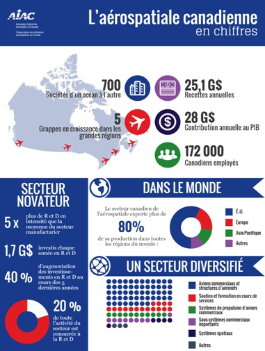 Aerospace By The Numbers_FR_505